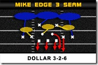 dollarmikeedge3seam Dallas Cowboys