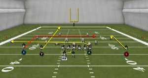 gun doubles wk pa dagger banner 300x160 Madden Tips | Madden | Football Plays | Football Strategies
