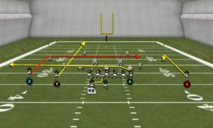 gun doubles wk pa dagger banner 300x180 Madden Tips | Madden | Football Plays | Football Strategies