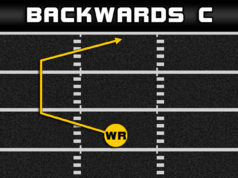 back wards c 238x178 Madden Tips | Madden | Football Plays | Football Strategies