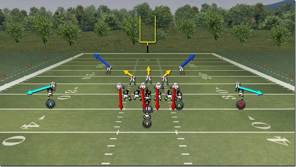 coverage types cover2 zone thumb Types of Football Pass Coverages